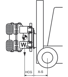 residual capacity attachment